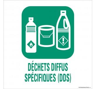 """Panneau de déchetterie conforme aux normes """"Déchets diffus spécifiques"""""""