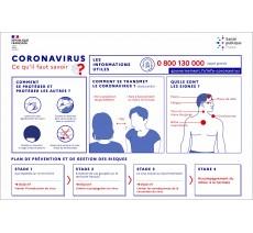 Panneau PVC ou sticker Coronavirus Covid 19 - Santé publique - Format paysage
