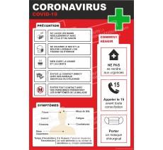 Panneau Coronavirus Entreprises et Commerces