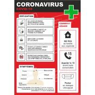 Panneau PVC ou sticker Coronavirus Covid 19 - Format portrait