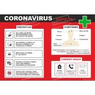 Panneau PVC ou autocollant Coronavirus Covid 19 - Format paysage