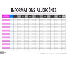 Informations allergènes